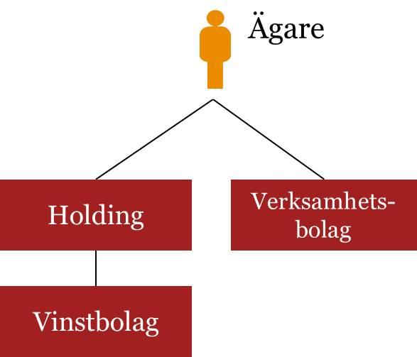 garstruktur_Taxmattersartikel_FredrikRichter_150317