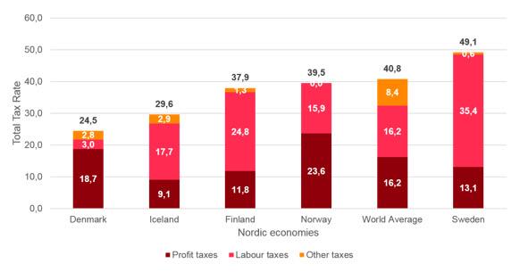 Paying_Taxes_Diagram